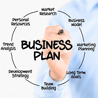Elance Business Planning Skill Test