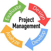 Elance Project Management Skill Test